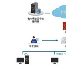 Acrel-5100重点能耗在线监测系统